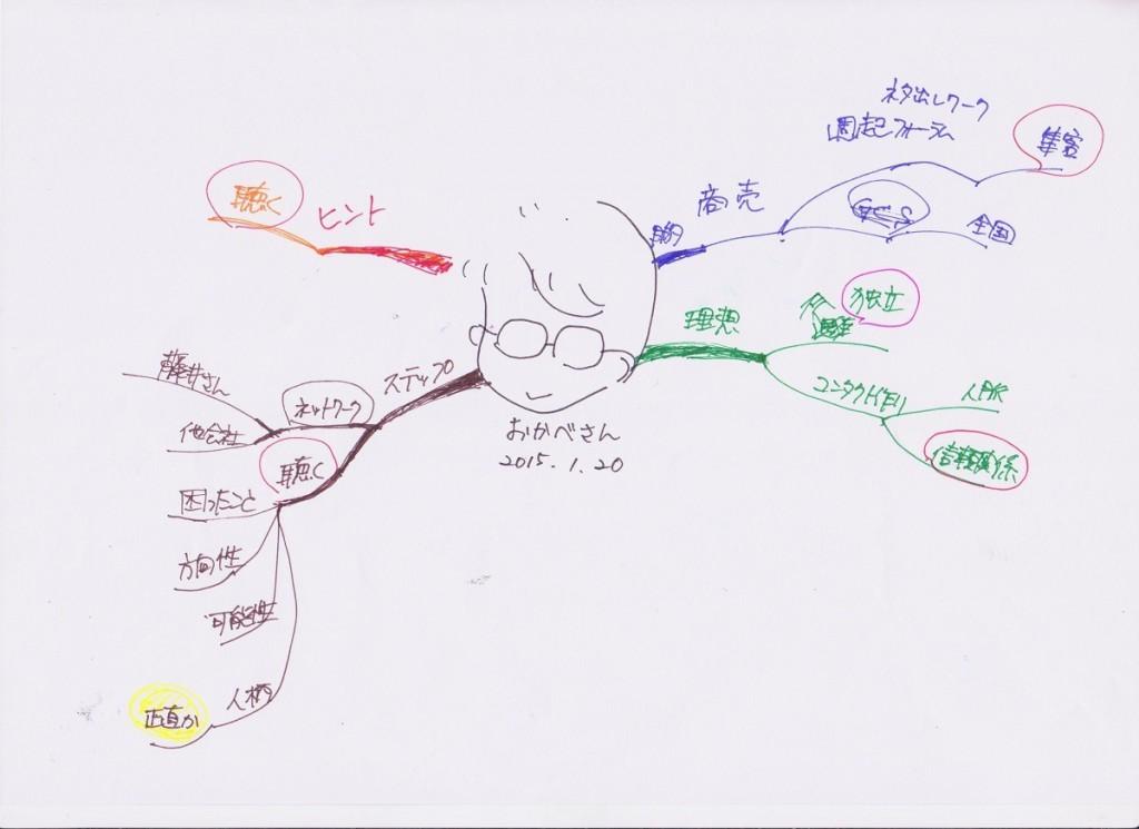 ノリさんセッションログ 001