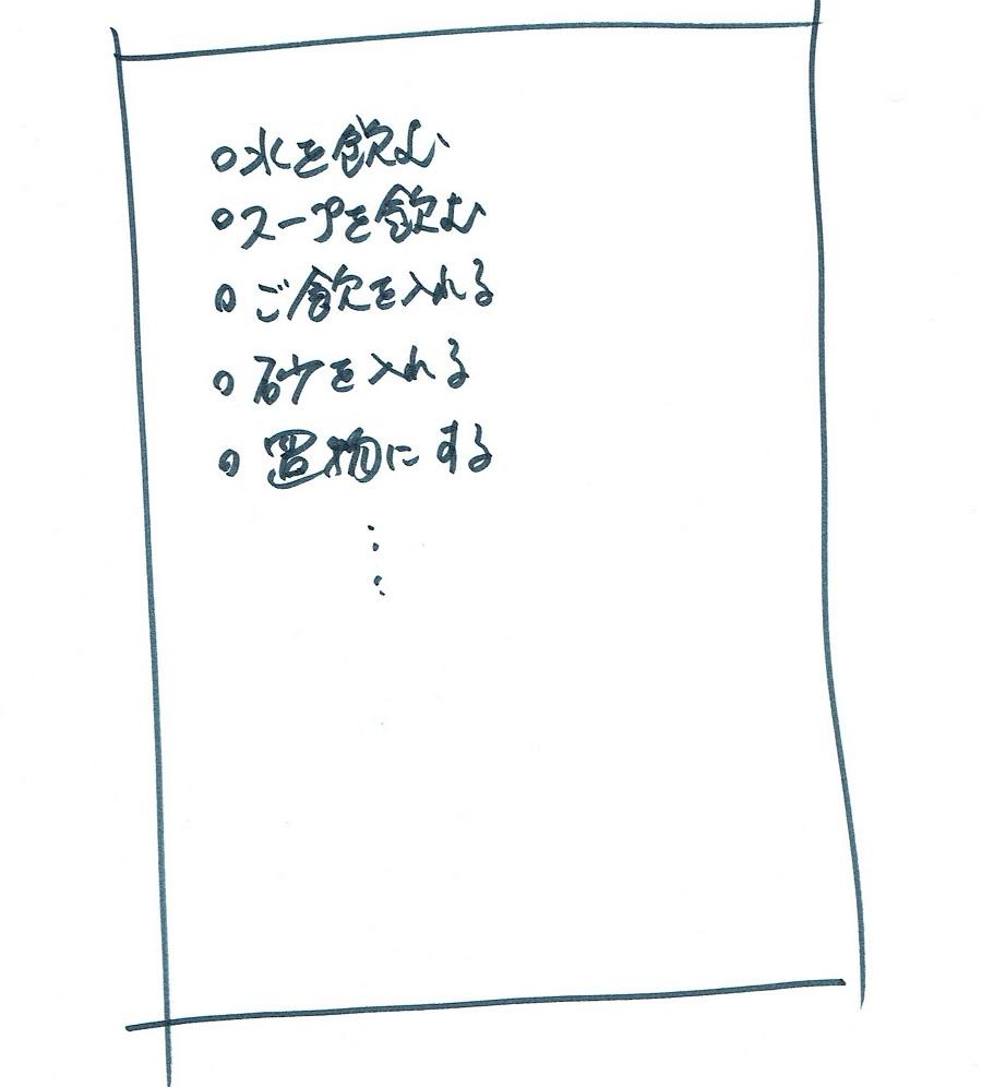 マインドマップ リスト