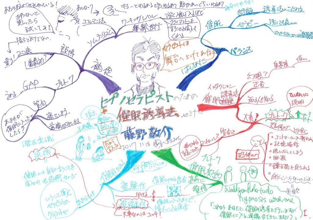 マインドマップ ヒプノ講義 藤野先生1